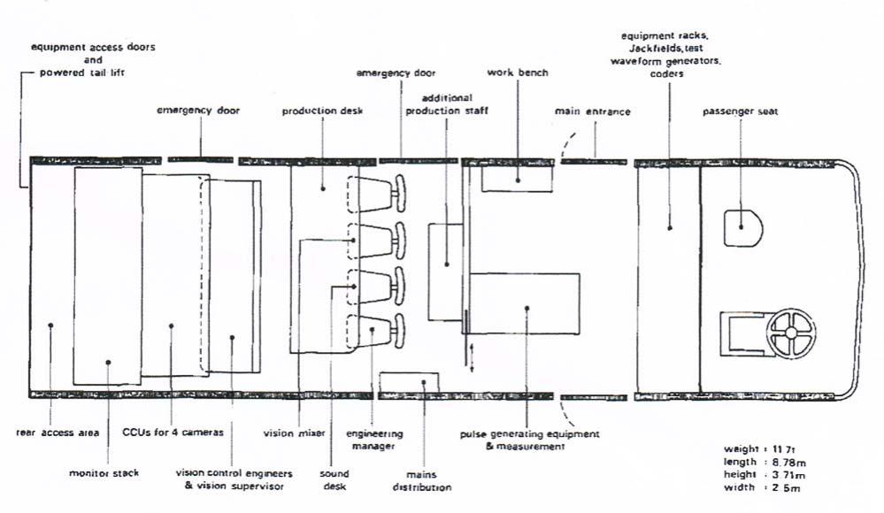 CMCR 1 layout