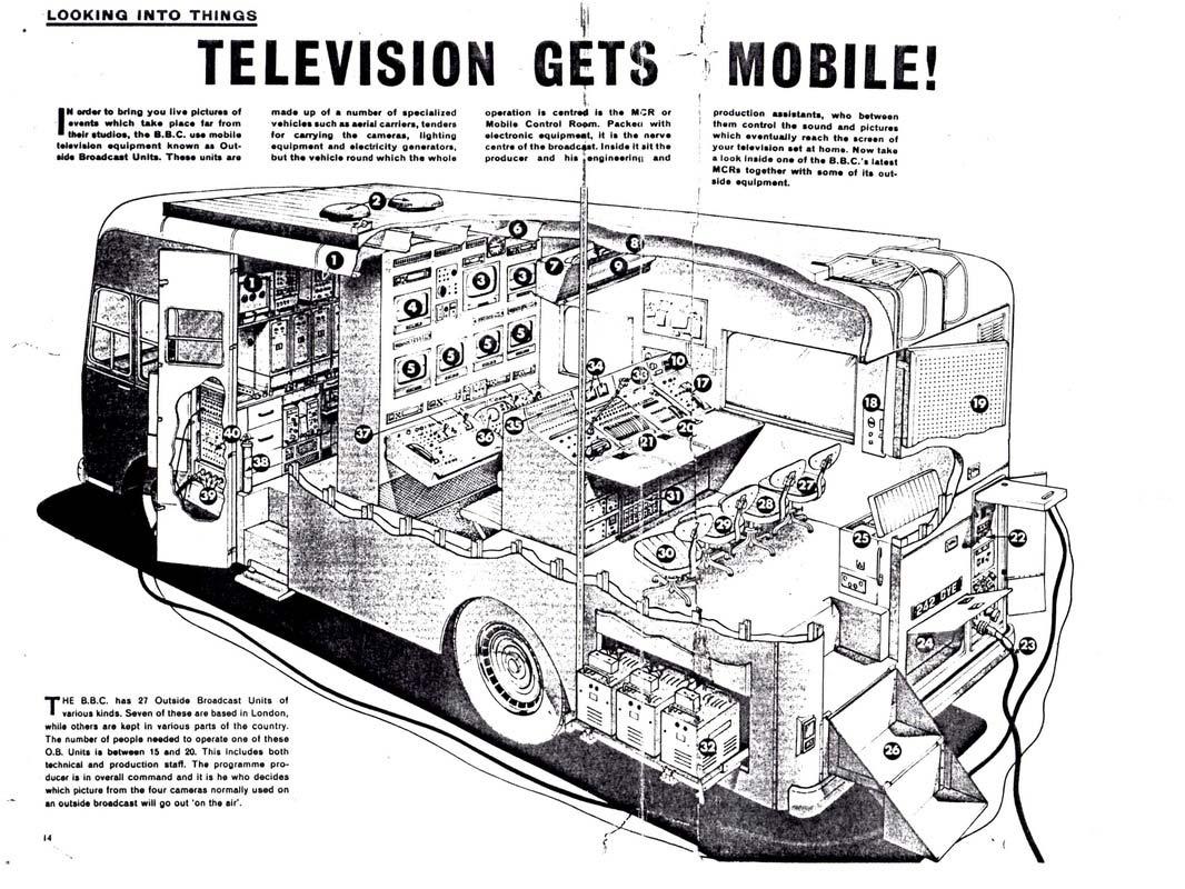 Cutaway diagram of the 1960s MCR